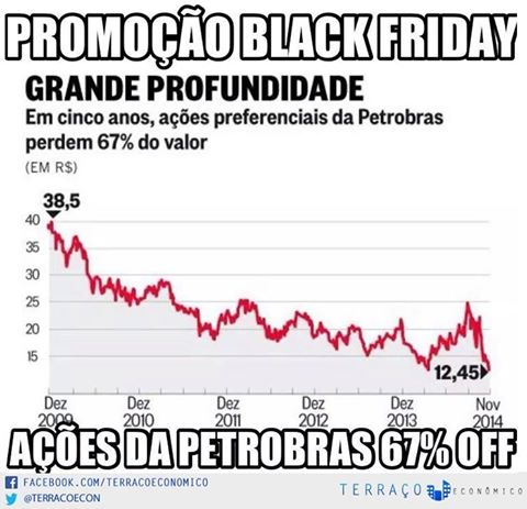 petro black friday
