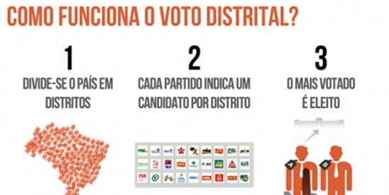 sistema eleitoral no ordenamento juridico angolano